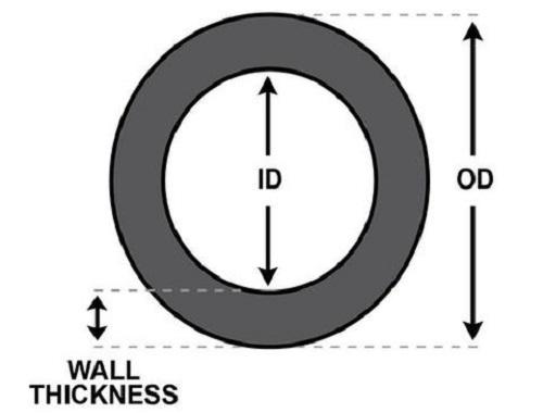 đường kính trong ID của ống
