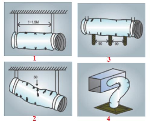 Những lưu ý khi lắp đặt ống gió mềm Hàn Quốc 3